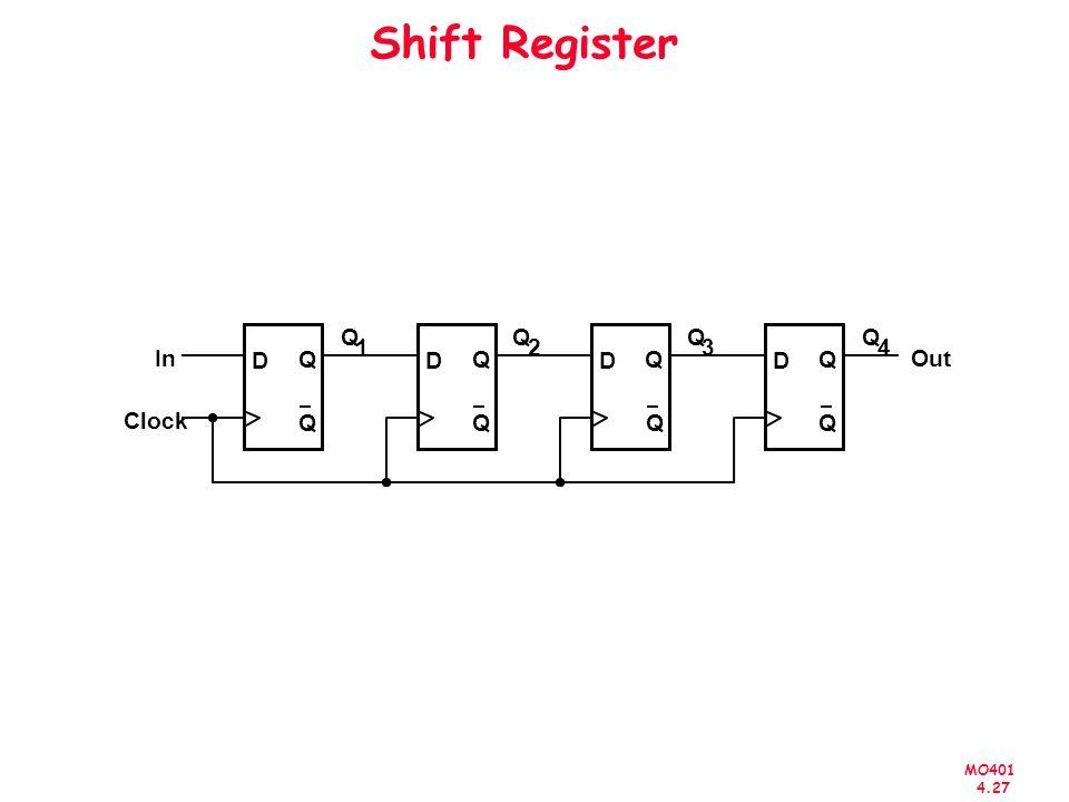 Shift Register Q Q Q Q 1 2 3 4 In D Q D Q D Q D Q Out Clock Q Q Q Q