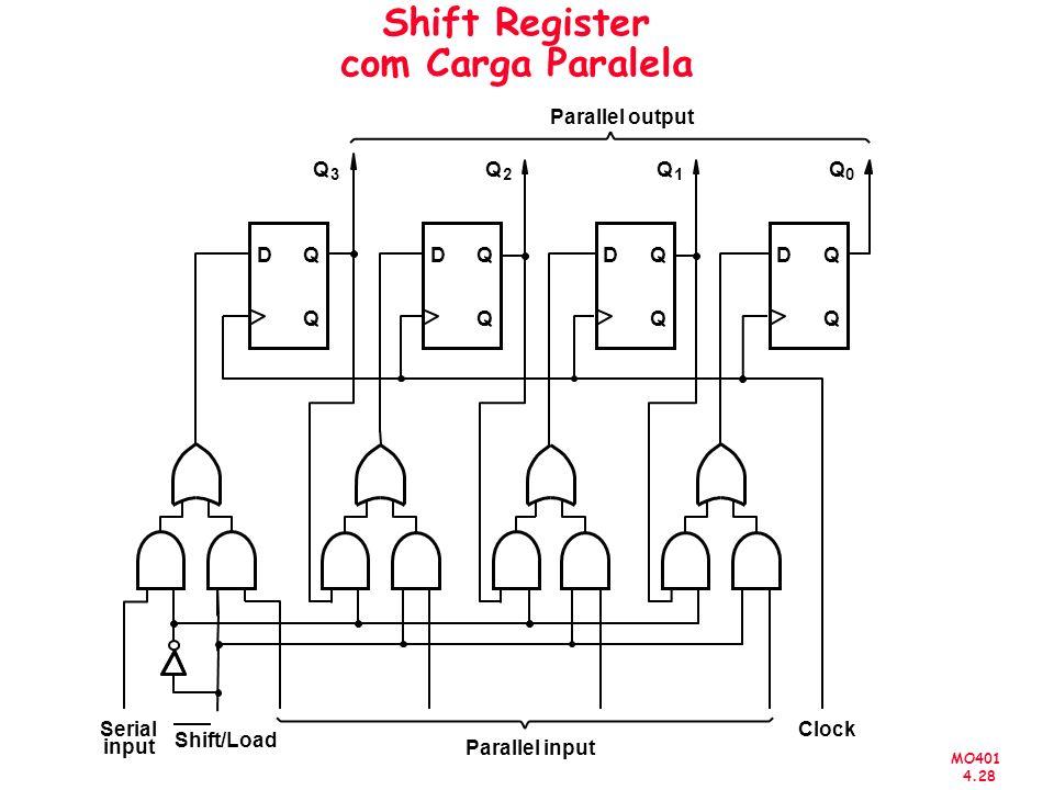 Shift Register com Carga Paralela