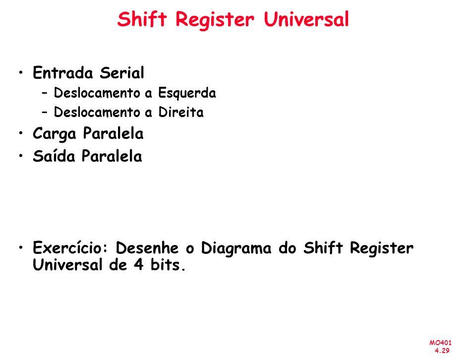 Shift Register Universal