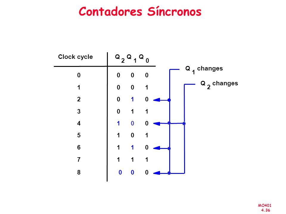 Contadores Síncronos Clock cycle Q Q Q 2 1 Q changes 1 Q changes 1 1 2