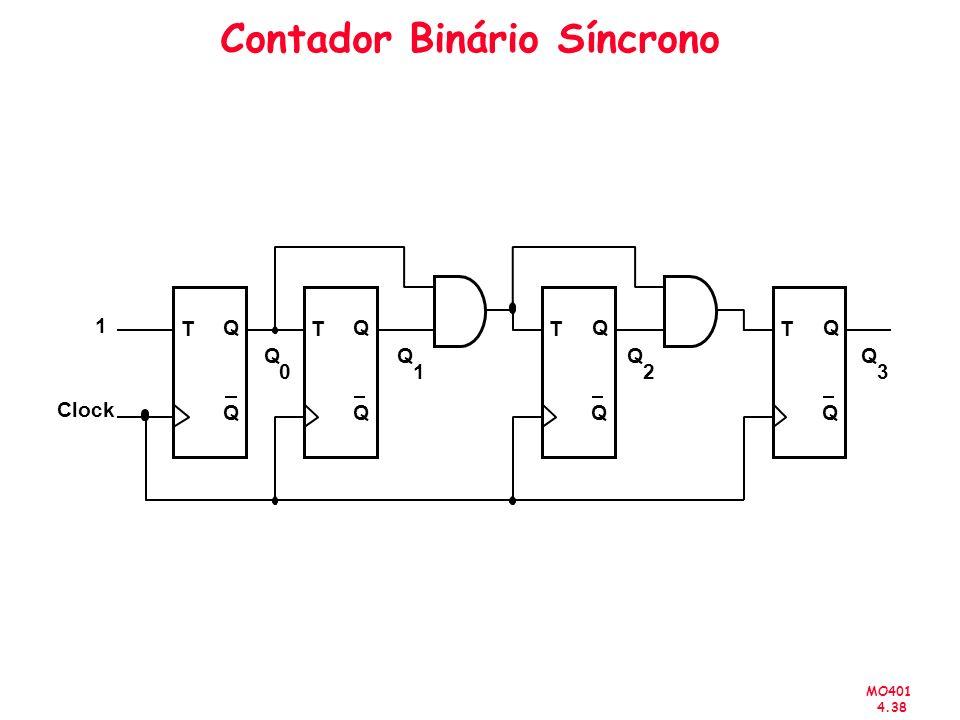 Contador Binário Síncrono