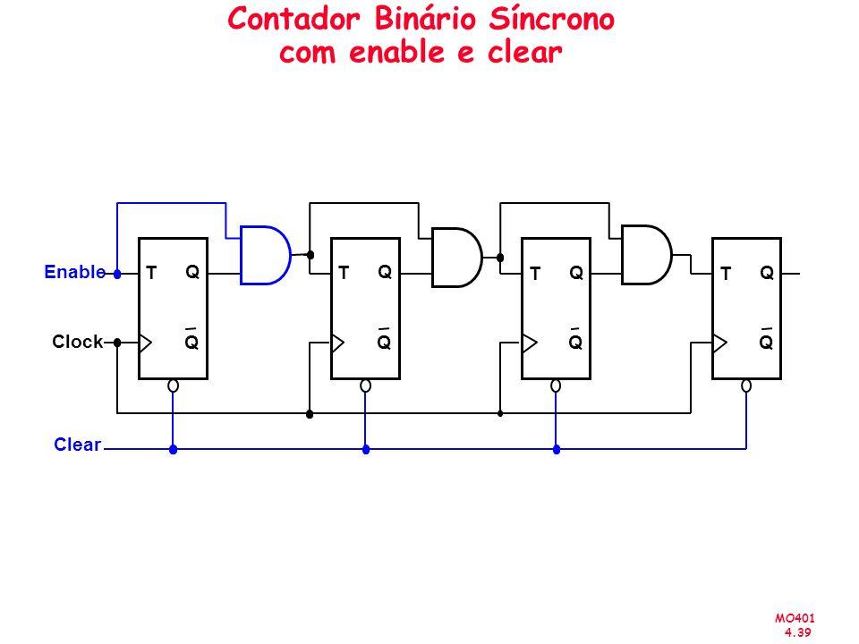 Contador Binário Síncrono com enable e clear