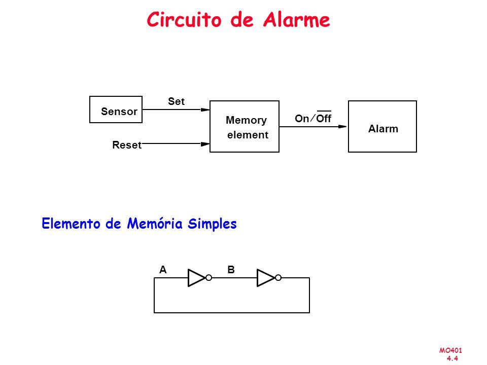 Elemento de Memória Simples