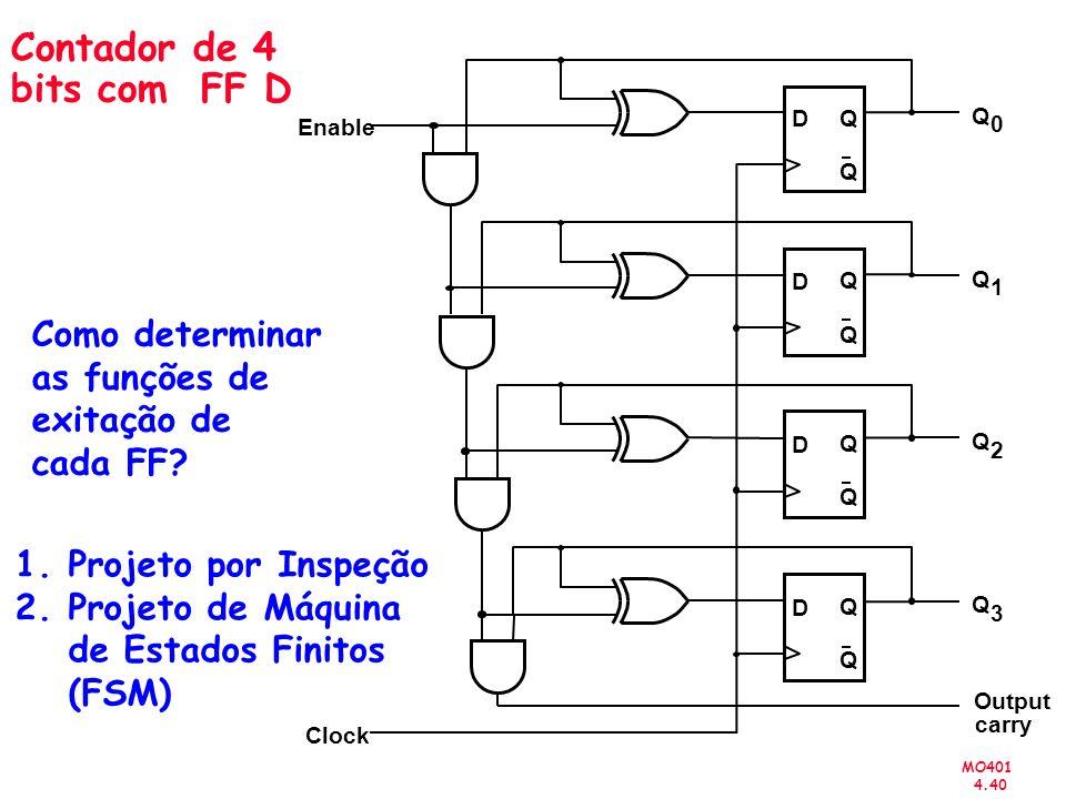 Contador de 4 bits com FF D