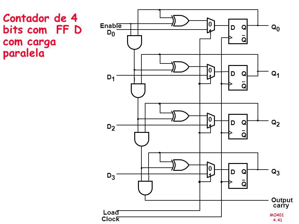 Contador de 4 bits com FF D com carga paralela