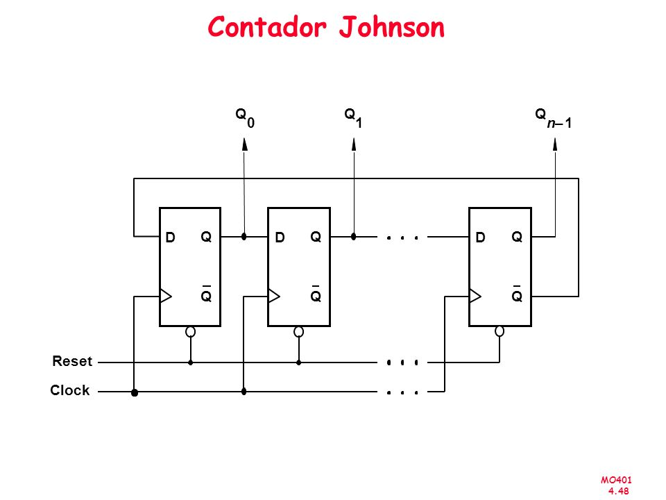 Contador Johnson D Q Clock 1 n – Reset