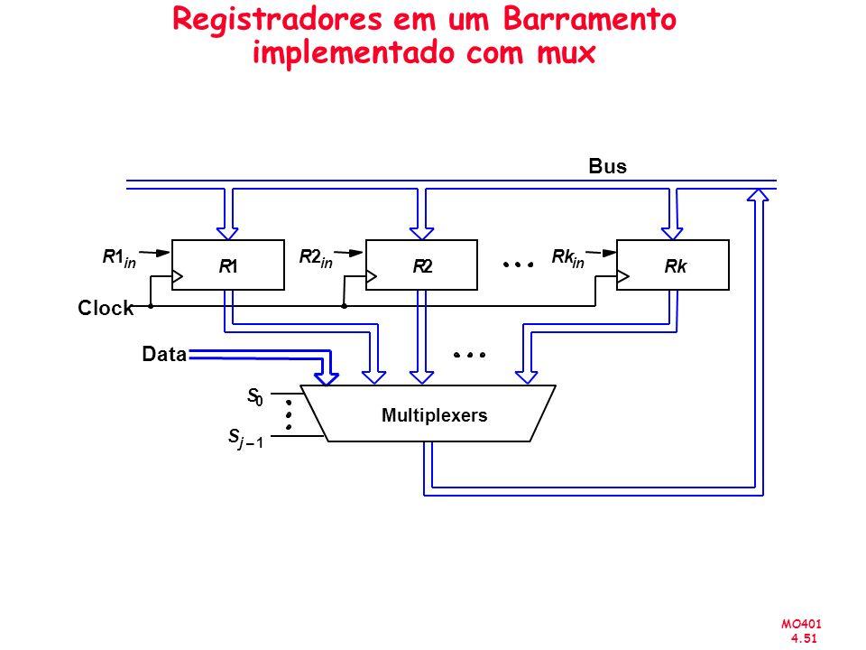 Registradores em um Barramento implementado com mux