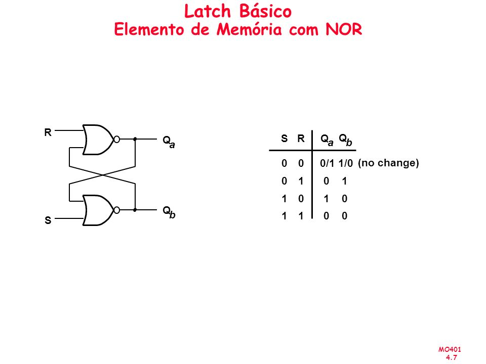 Latch Básico Elemento de Memória com NOR