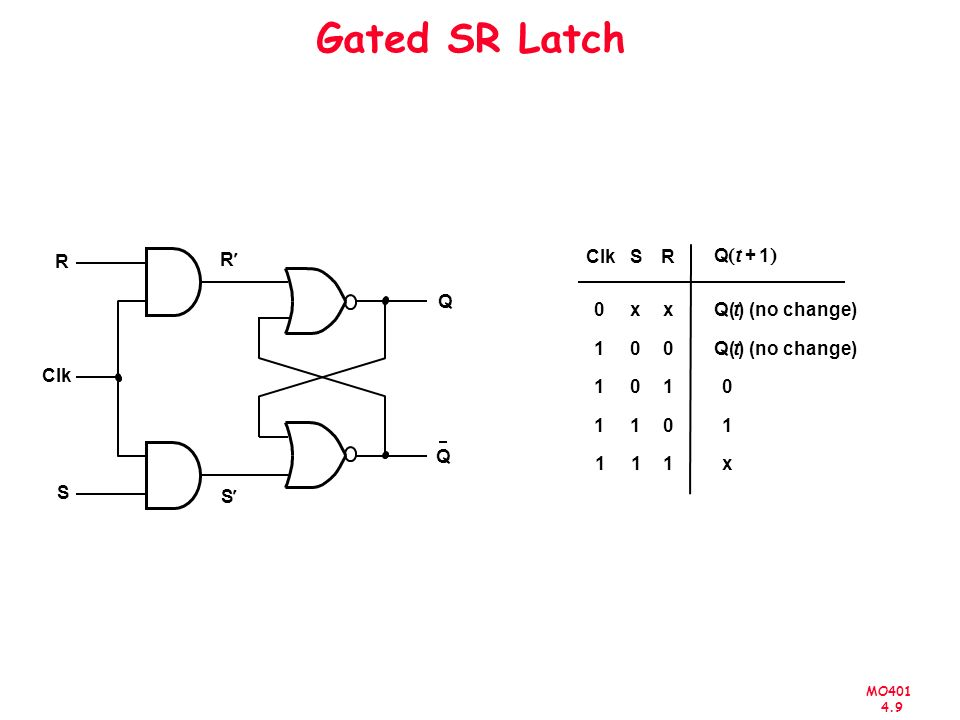 Gated SR Latch R ¢ Clk S R Q ( t + 1 ) R Q x x Q( t ) (no change) 1 Q(