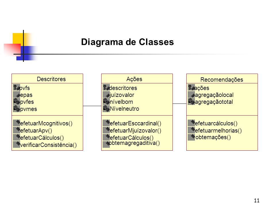 Diagrama de Classes Descritores pvfs epas pvfes pvmes