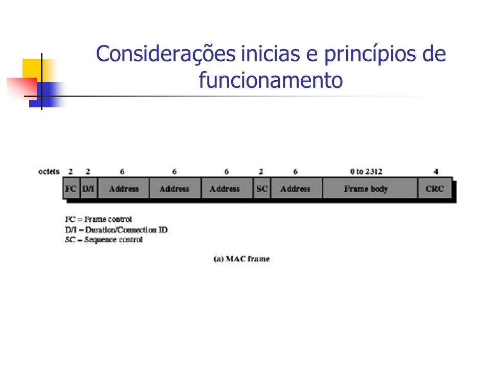 Considerações inicias e princípios de funcionamento