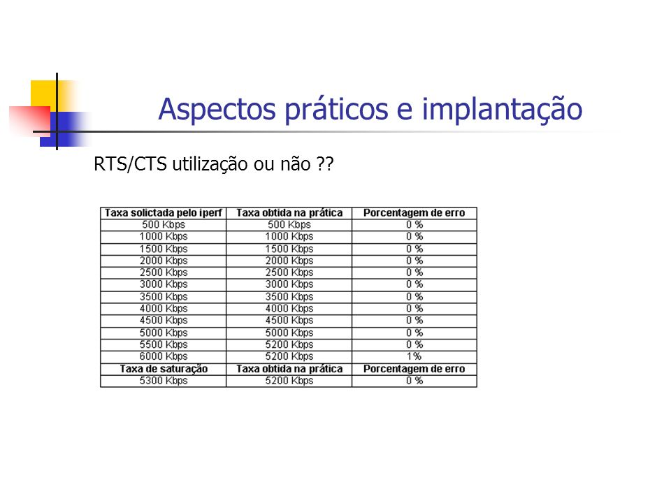 Aspectos práticos e implantação
