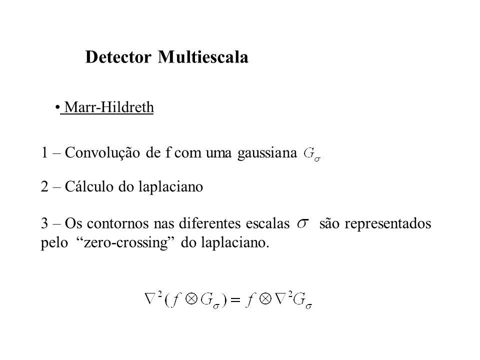 Detector Multiescala Marr-Hildreth