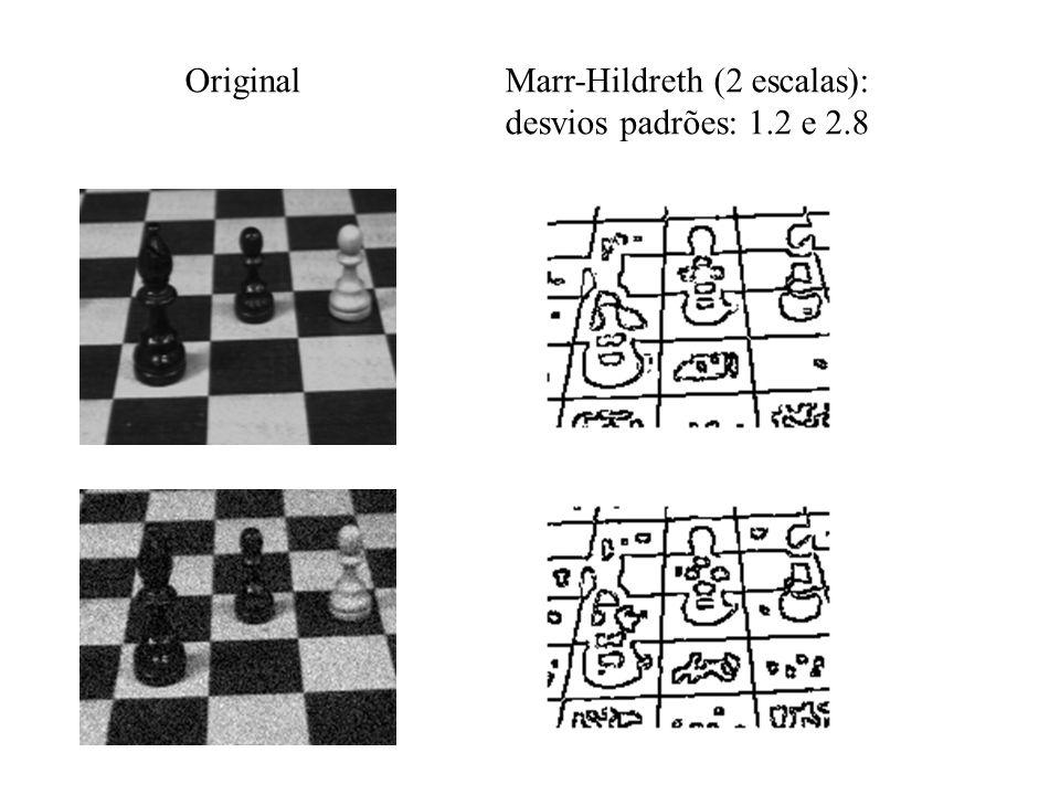 Original Marr-Hildreth (2 escalas): desvios padrões: 1.2 e 2.8