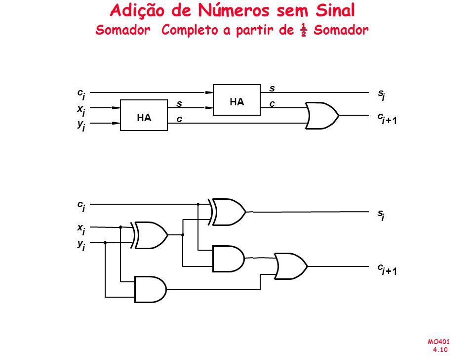 Adição de Números sem Sinal Somador Completo a partir de ½ Somador