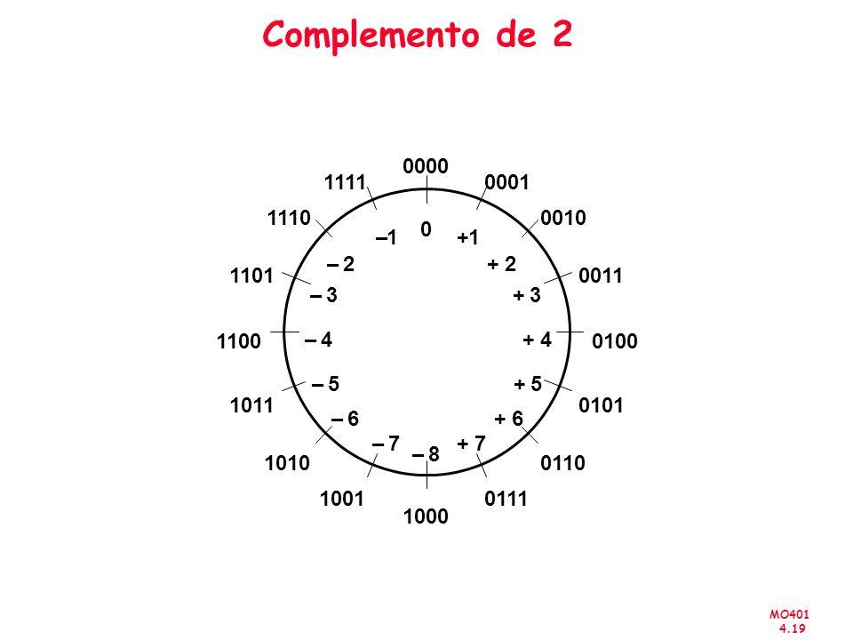 Complemento de 2 0000. 1111. 0001. 1110. 0010. – 1. + 1. – 2. + 2. 1101. 0011. – 3.