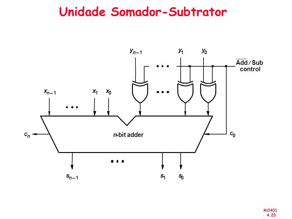 Unidade Somador-Subtrator