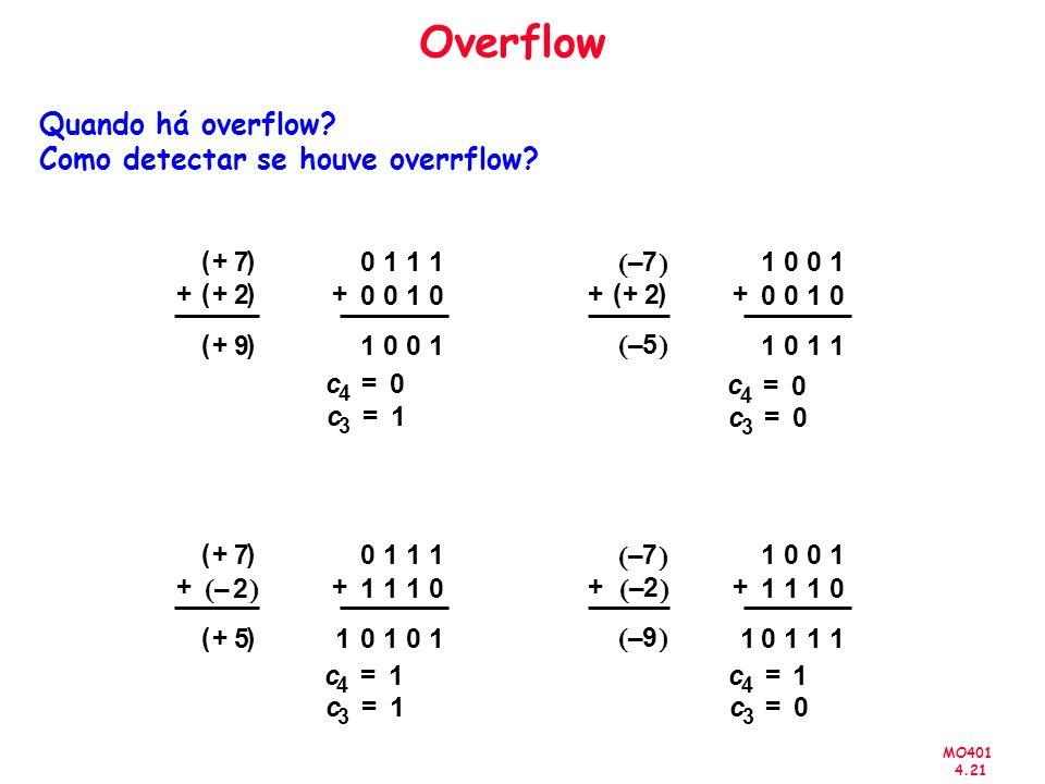 Overflow Quando há overflow Como detectar se houve overrflow ( + 7 )