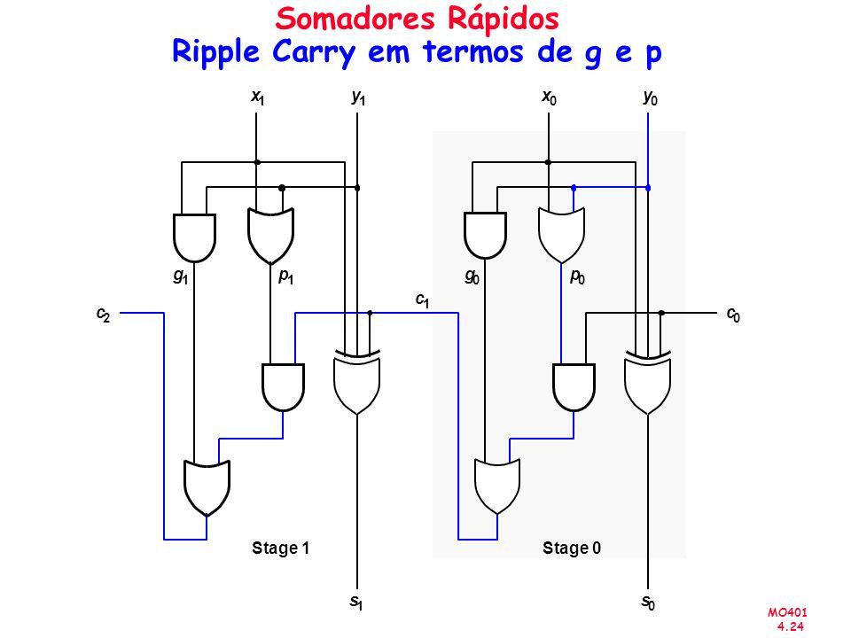 Somadores Rápidos Ripple Carry em termos de g e p