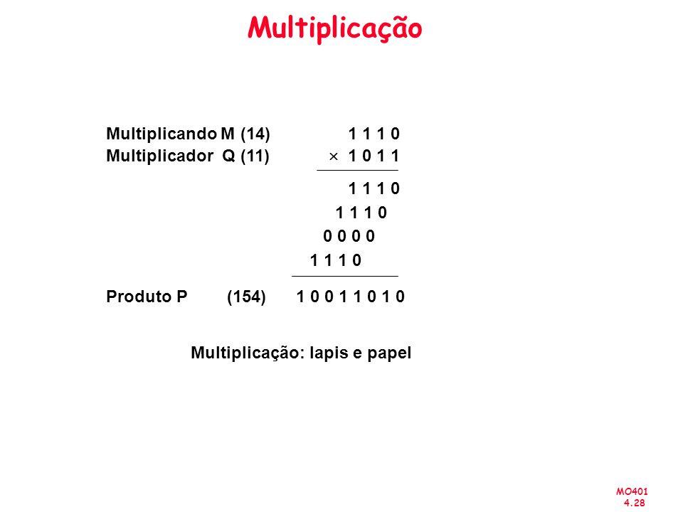 Multiplicação Multiplicando M (14) 1 1 1 0 Multiplicador Q (11) ´