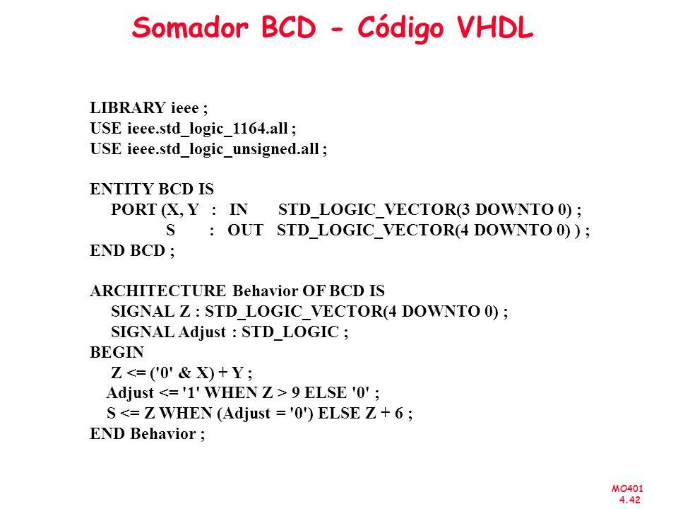 Somador BCD - Código VHDL