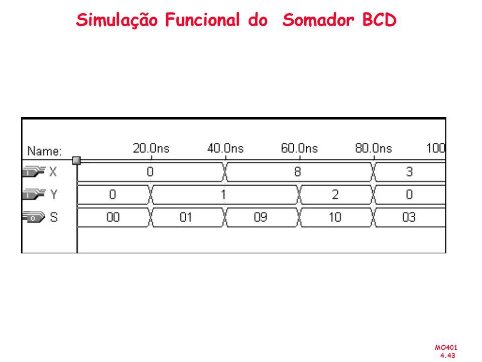 Simulação Funcional do Somador BCD