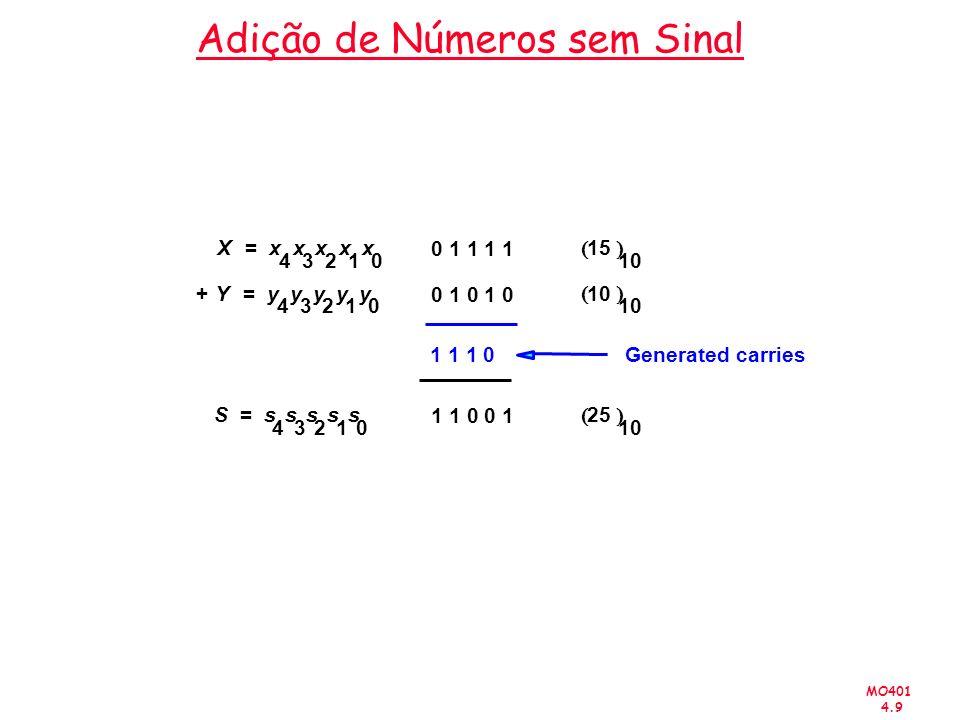 Adição de Números sem Sinal