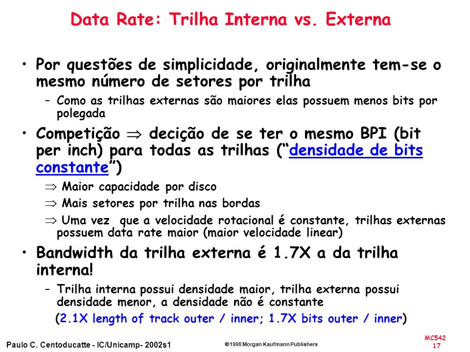 Data Rate: Trilha Interna vs. Externa