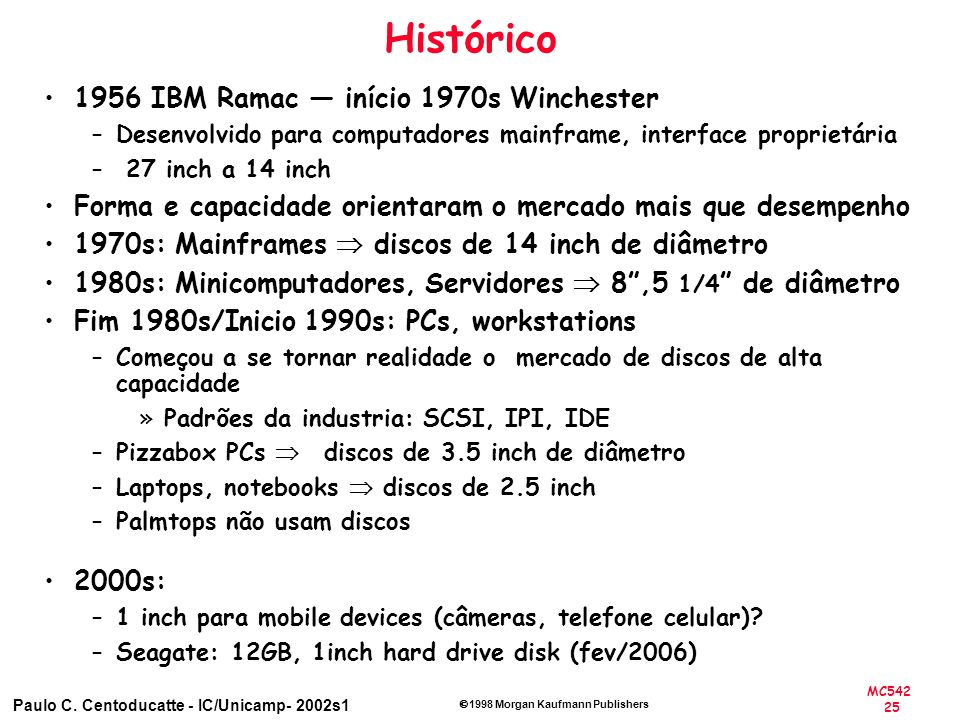 Histórico 1956 IBM Ramac — início 1970s Winchester