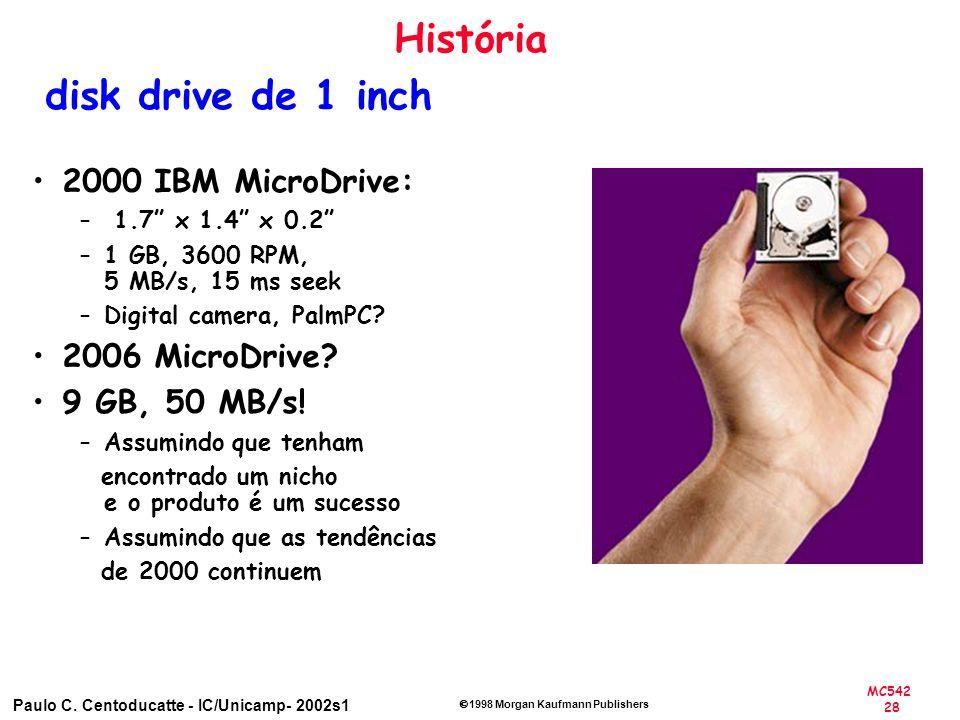 História disk drive de 1 inch