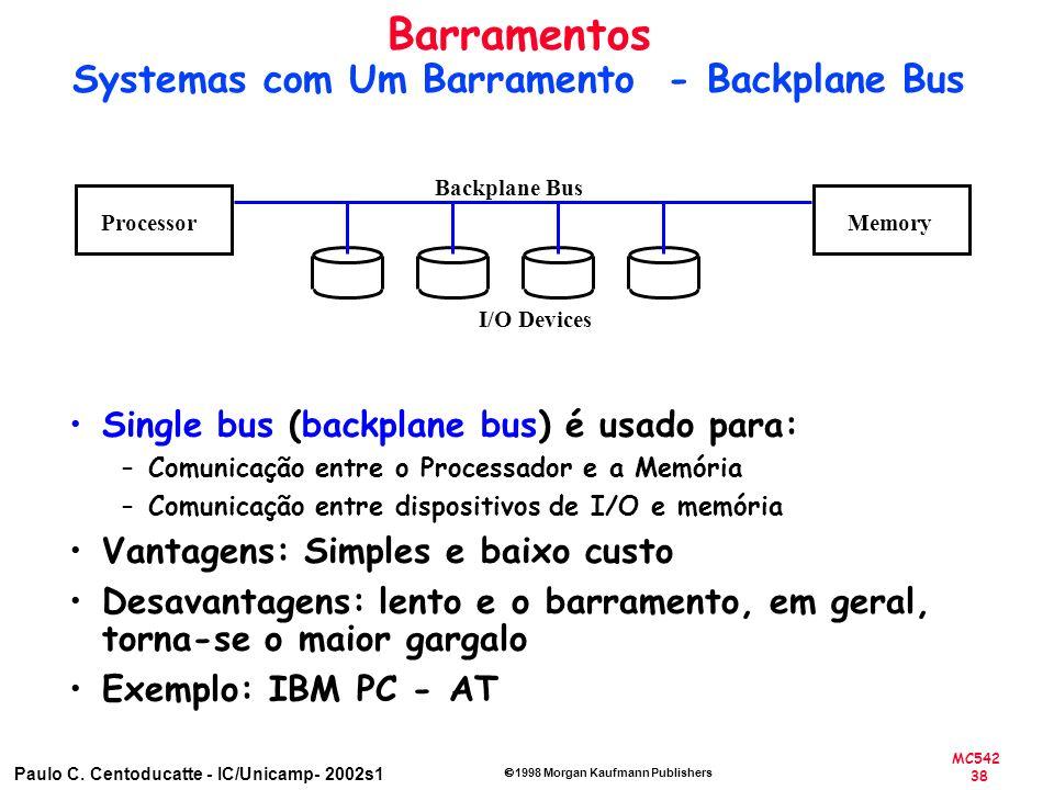 Barramentos Systemas com Um Barramento - Backplane Bus