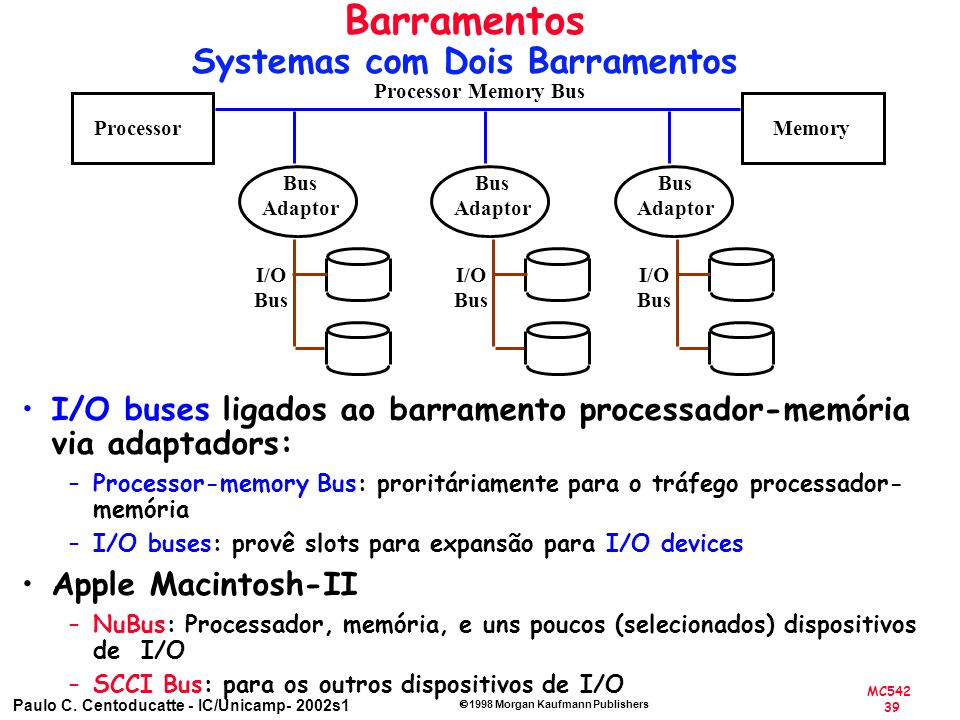 Barramentos Systemas com Dois Barramentos