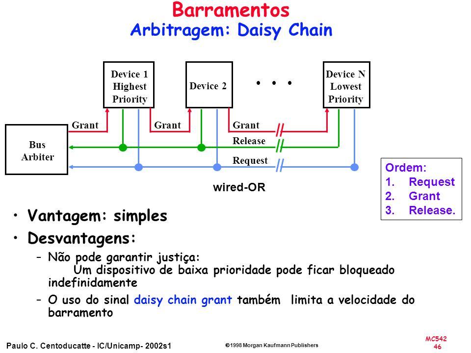 Barramentos Arbitragem: Daisy Chain