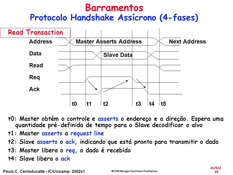Barramentos Protocolo Handshake Assícrono (4-fases)