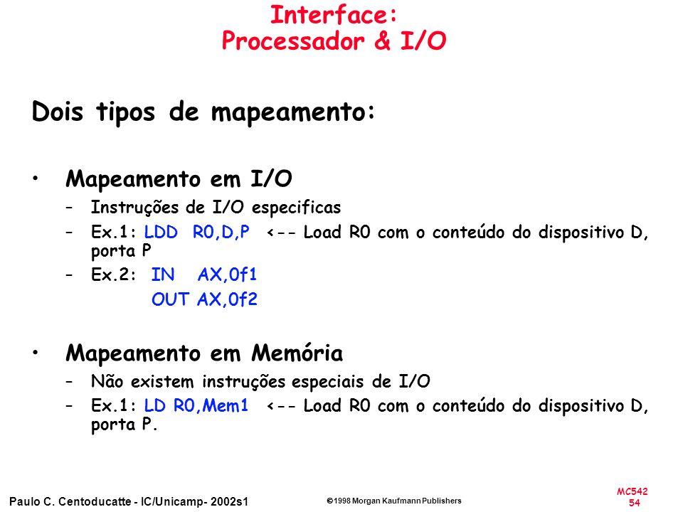 Interface: Processador & I/O