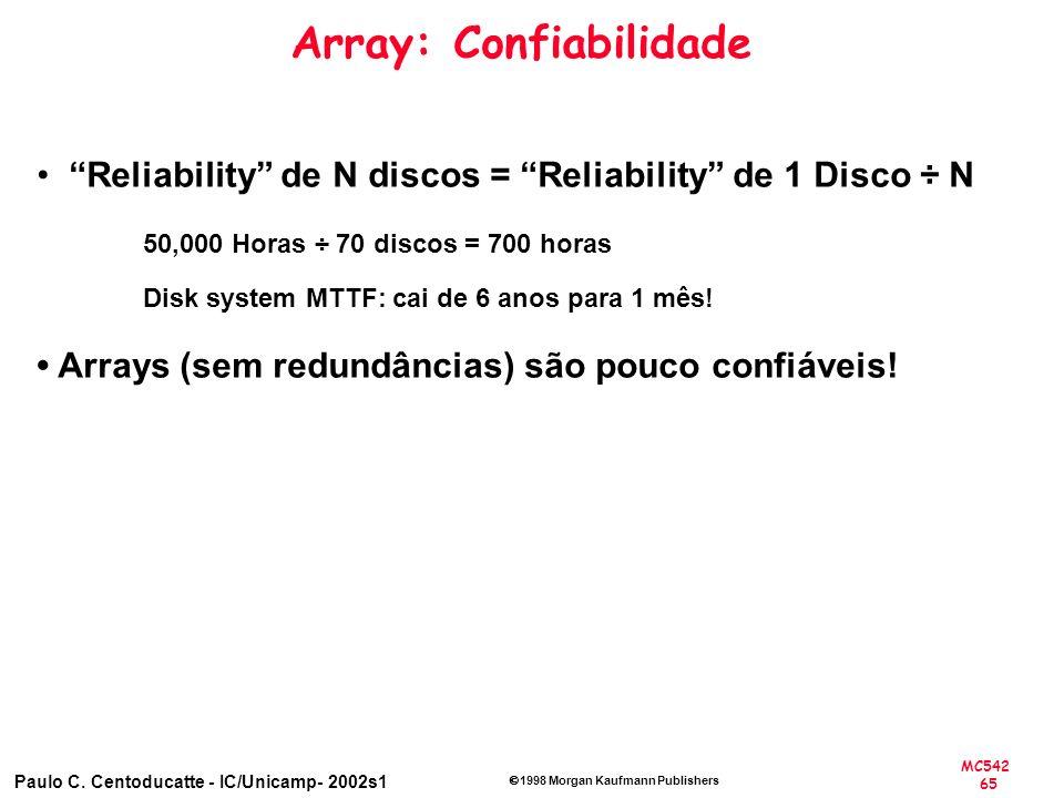 Array: Confiabilidade
