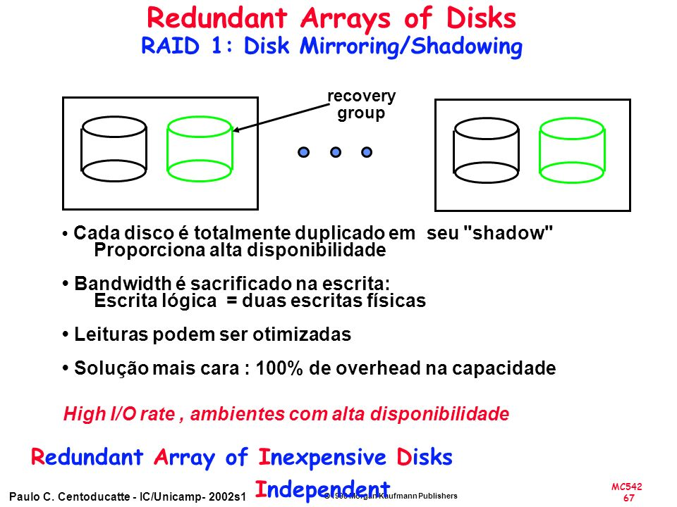 Redundant Arrays of Disks RAID 1: Disk Mirroring/Shadowing