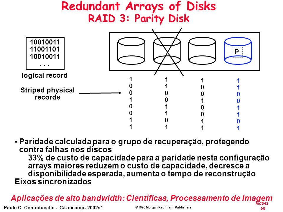 Redundant Arrays of Disks RAID 3: Parity Disk