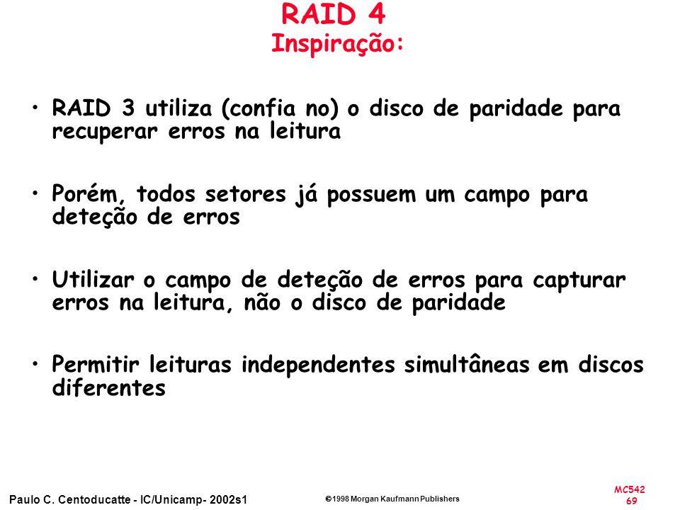 RAID 4 Inspiração: RAID 3 utiliza (confia no) o disco de paridade para recuperar erros na leitura.