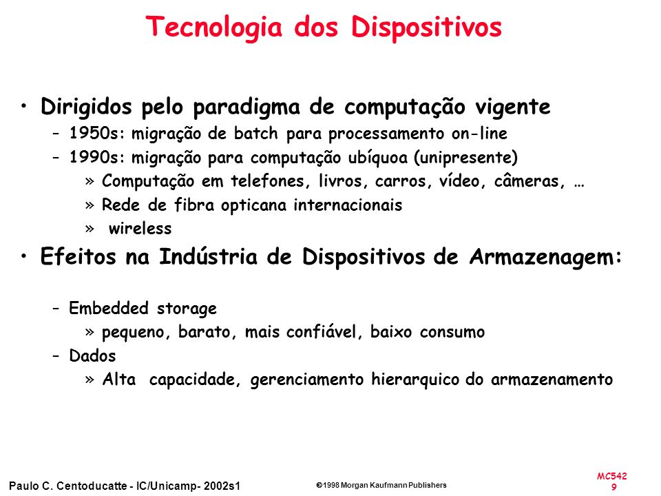 Tecnologia dos Dispositivos