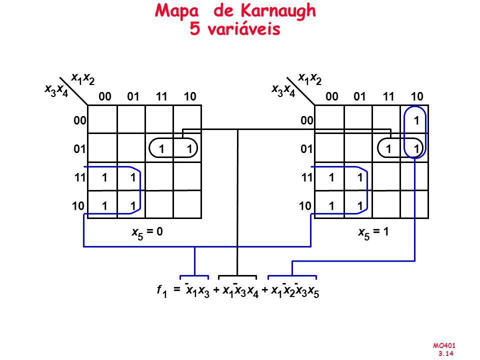 Mapa de Karnaugh 5 variáveis