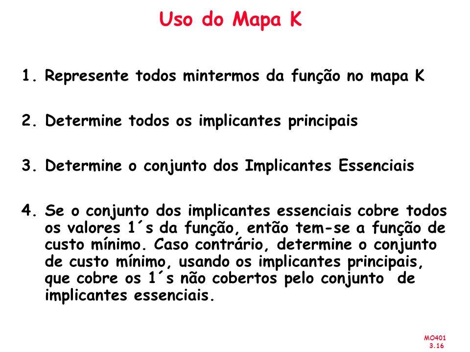 Uso do Mapa K Represente todos mintermos da função no mapa K