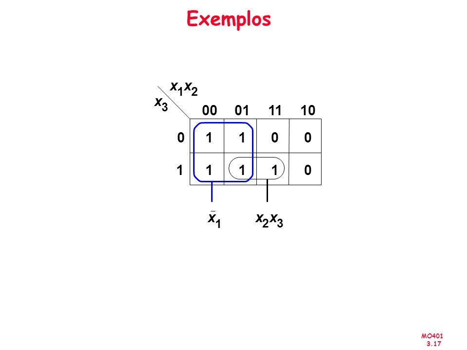 Exemplos x. x. 1. 2. x. 3. 00. 01. 11. 10. 1. 1. 1. 1. 1. 1. x. x. x. 1. 2. 3.