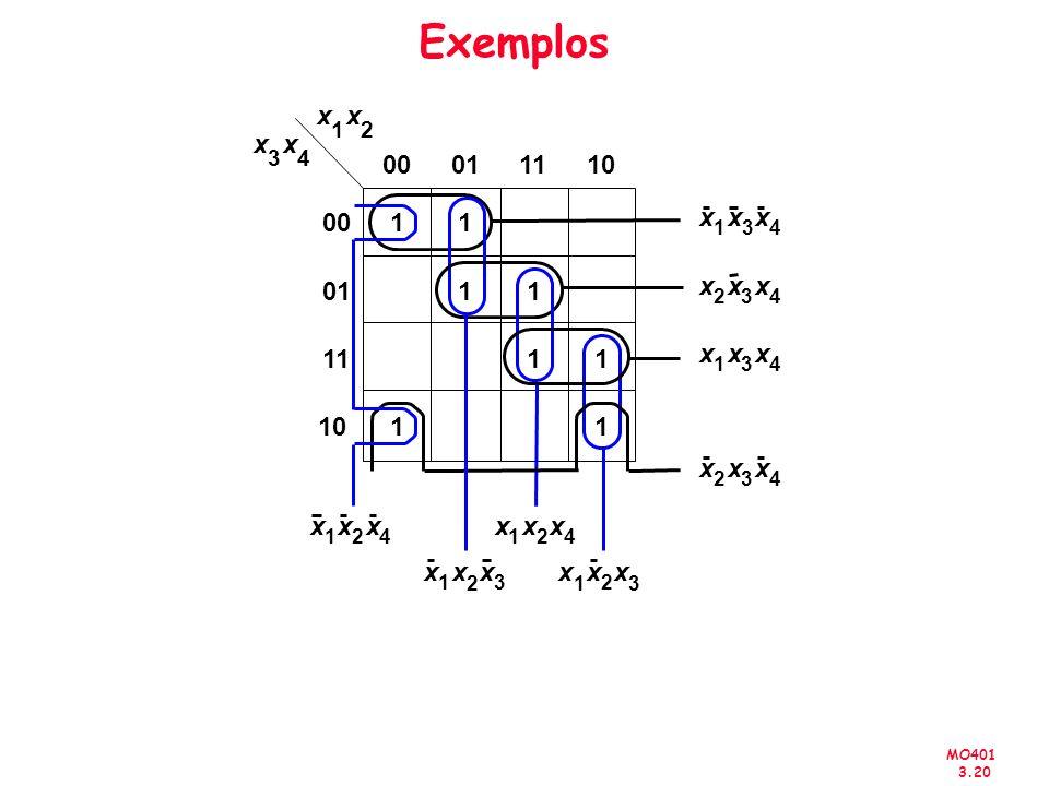 Exemplos x x x x 00 01 11 10 00 1 1 x x x 01 1 1 x x x 11 1 1 x x x 10