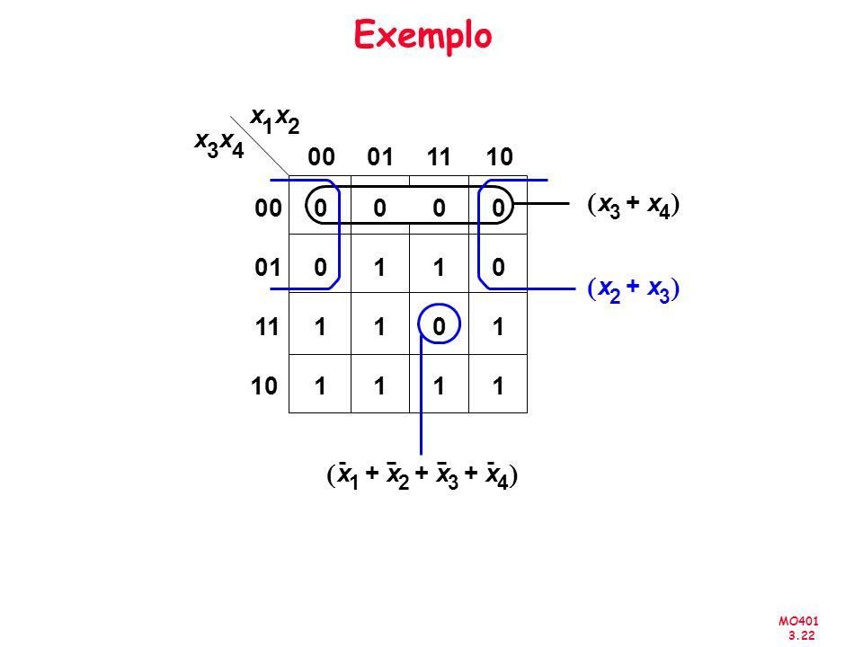 Exemplo ( ) ( ) ( ) x x x x 00 01 11 10 00 x + x 01 1 1 x + x 11 1 1 1