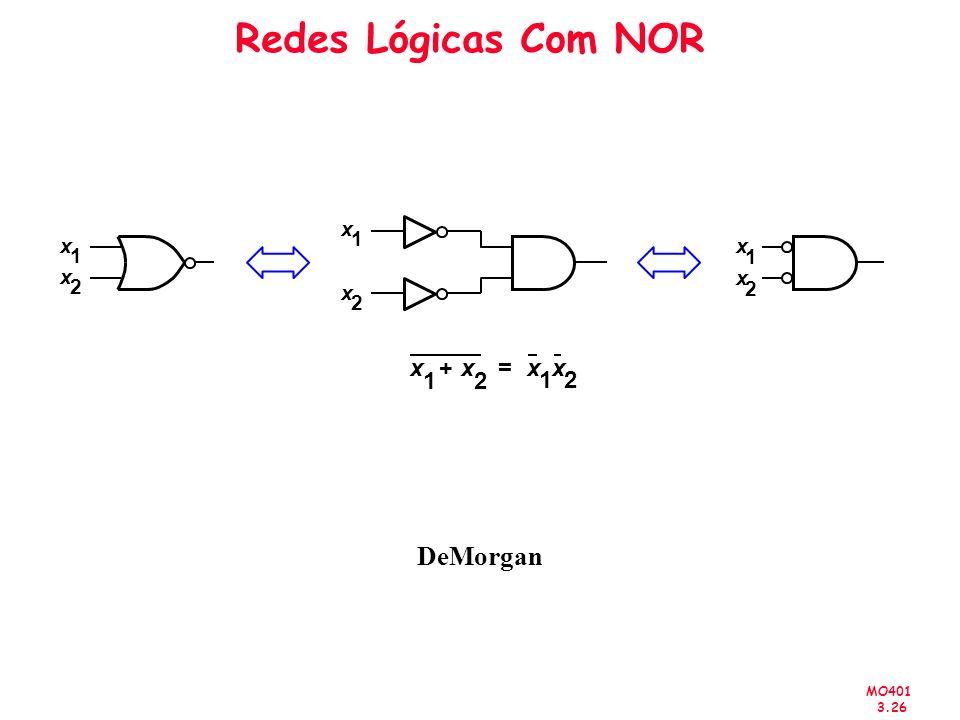 Redes Lógicas Com NOR DeMorgan x + x = x x 1 2 1 2 x 1 x x 1 1 x x 2 x