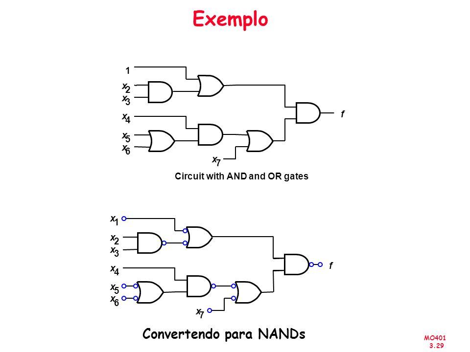 Exemplo Convertendo para NANDs 1 x 2 x 3 f x 4 x 5 x 6 x 7