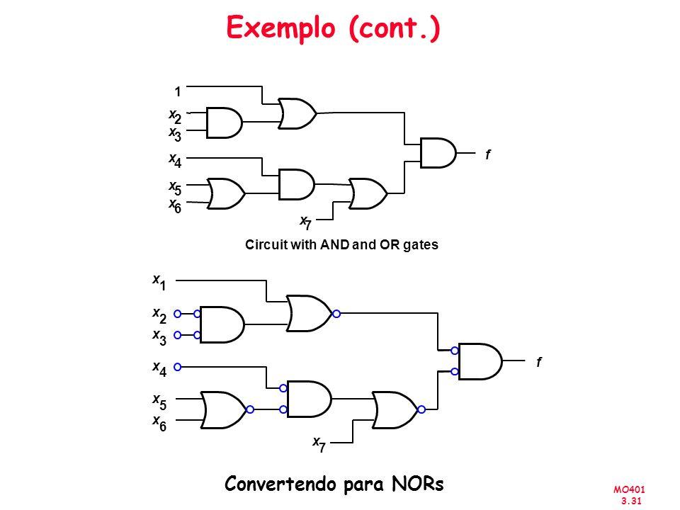Exemplo (cont.) Convertendo para NORs 1 x 2 x 3 x f 4 x 5 x 6 x 7