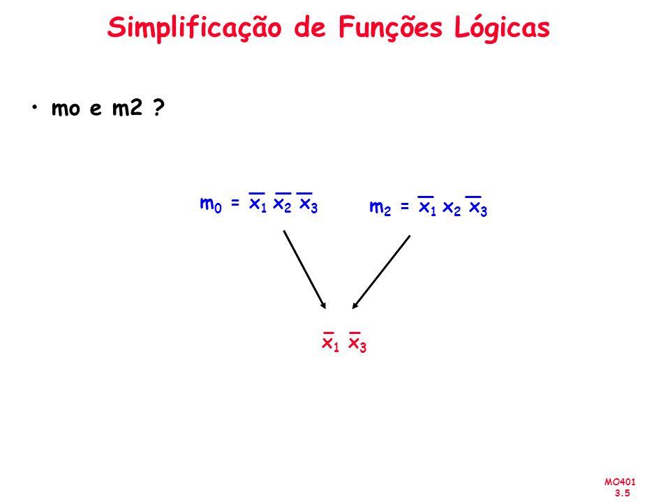 Simplificação de Funções Lógicas