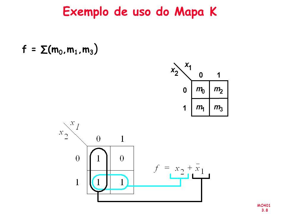 Exemplo de uso do Mapa K f = ∑(m0,m1,m3) x 1 x 2 1 m m 2 1 m m 1 3